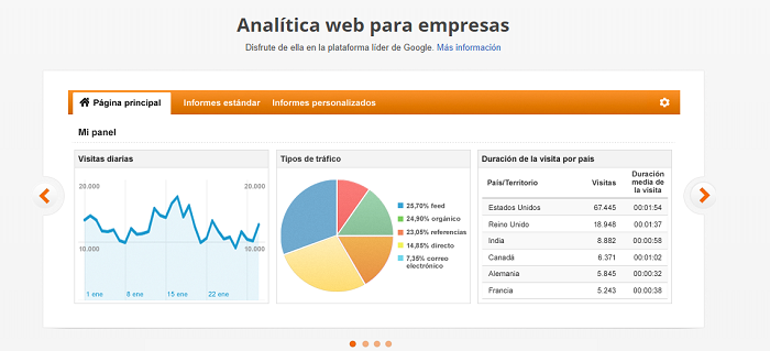 correcta implementacion de google analytics